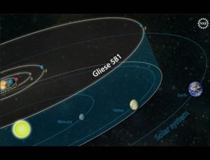 Comparación de la estrella Gliese 581 con nuestro sistema solar. La estrella Gliese 581    tiene alrededor del 30% de la masa de nuestro Sol, y los planetas se ubican más cerca de    ella. El cuarto planeta, el G, es el planeta que podría permitir la vida.