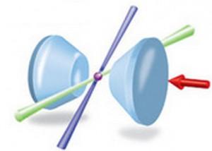 Un átomo (esfera morada) es atrapado en el centro de una cavidad óptica (formada por espejos cónicos en azúl) usando una trampa dipolar (verde).