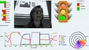 Plataforma de expresiones faciales Affdex, de Affectiva