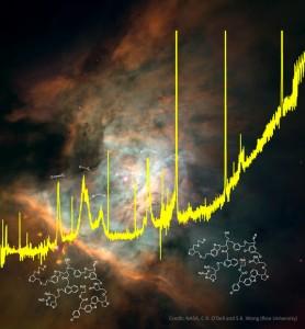 Espectro de compuestos orgánicos complejos proveniente de la nebulosa de Orión. Estudio realizado en la European Space Agency's Infrared Space Observatory