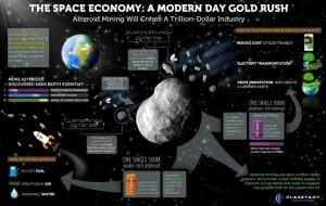 Las minas en los asteroides crearán una industria de miles de trillones de dólares (Crédito: Planetary Resources)