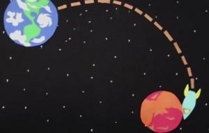 Videos producidos por estudiantes del MIT (Crédito: MIT)
