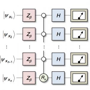 Los autores muestran que las funciones de onda son estados físicos reales con medidas de juntura en n qubits (Crédito: Matthew F. Pusey, Jonathan Barrett, Terry Rudolph)