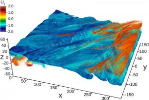 Después de consultar un conjunto de datos de 114,875,956,837 partículas con valores de energía menor a 1.5, FastQuery identificó 57,740,614 partículas, las que se muestran en este gráfico (Crédito: Oliver Rubel, Berkeley Lab)