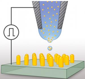 Solvente con nanopartículas (puntos amarillos) salen del capilar y forman gotas ultra pequeñas controlables. El solvente se evapora rápidamente de las gotas, y dejan una estructura hecha de nanopartículas acumuladas. (Crédito: Patrick Galliker/ETH Zurich)