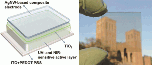 Celdas solares de polímero transparente.  (Crédito: Chun-Chao Chen at al./ACS Nano)