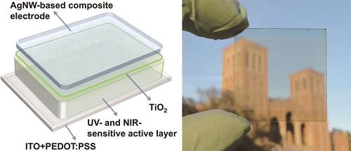 Celdas Solares Transparentes Para Ventanas Que Generan