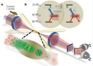 Un alargado conjunto de láser de átomos enfriados con rubidio se prepara en una trampa dipolar óptica cruzada (Crédito: T. Peyronel et al./Nature)
