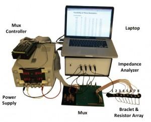El brazalete tiene un seguro para ajustarlo durante la medición de bioimpedancia. En la imagen, el brazalete se coloca con un arreglo de resistores para su calibración. (Crédito: Cory Cornelius, Jacob Sorber, Ronald Peterson, Joe Skinner, Ryan Halter, David Kotz)