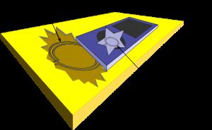 Cara inductiva  (Crédito: Wikimedia Commons)
