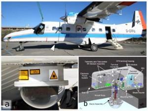 Un Do228 equipado con terminal de vuelo. Se puede ver el domo óptico abajo del fuselaje. (A) Toma cercana del domo donde se aloja en ensamble de señalización. (B) Vista esquemática de la terminal de vuelo.