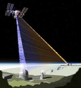 Diagrama esquemático de teletransportación cuántica de partículas desde un satélite a dos estaciones a nivel del suelo. (crédito: IQOQI Vienna)
