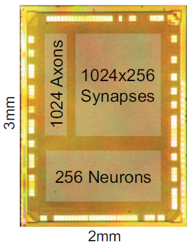 Core neurosináptico (credit: IBM)