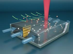 Ilustración del concepto de canal microfluídico a microescala que concentra moléculas de vapor que se unen a otras nanopartículas dentro de una cámara. Un rayo láser detecta estas nanopartículas, que amplifica una firma del espectro de las moléculas detectadas. (Crédito: Brian D. Piorek et al./UC Santa Barbara)
