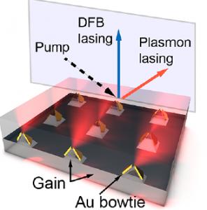 Láser plasmódico  (crédito: Jae Yong Suh et al./NANO Letters)