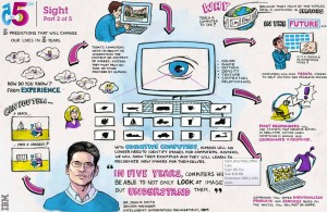 IBM-Sight