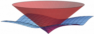 La superficie de energía de un fermión Wilson sin interacción y sin masa. La relación de dispersión del continuo se muestra como superficie roja. (Crédito: Silas R. Beane et al.)