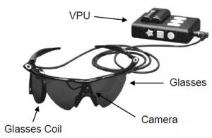 Componentes del Argus II (crédito: FDA)