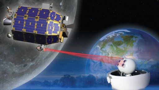 Transmisiones láser de alta velocidad entre la Tierra y el satélite LADEE en la órbita lunar según esta representación artística. (Crédito: NASA)