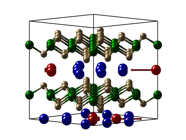 Super celda de sodio cobaltado muestra el modo de ruidos que consiste en desplazamiento de iones de sodio (rojos) dentro de arreglos de tres vacantes. La introducción de estos modos de ruido casi planos a bajas energías reduce la velocidad del grupo conjuntamente con el gradiente termal, suprimiendo la conductividad eléctrica en un factor de seis comparado con el sodio cobaltado con vacancias disponibles. (Crédito: ESRF)