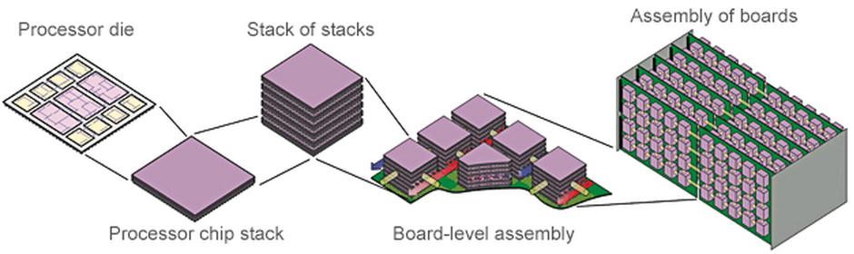Visión de computadora 3D de IBM Zurich. (crédito: IBM Zurich)