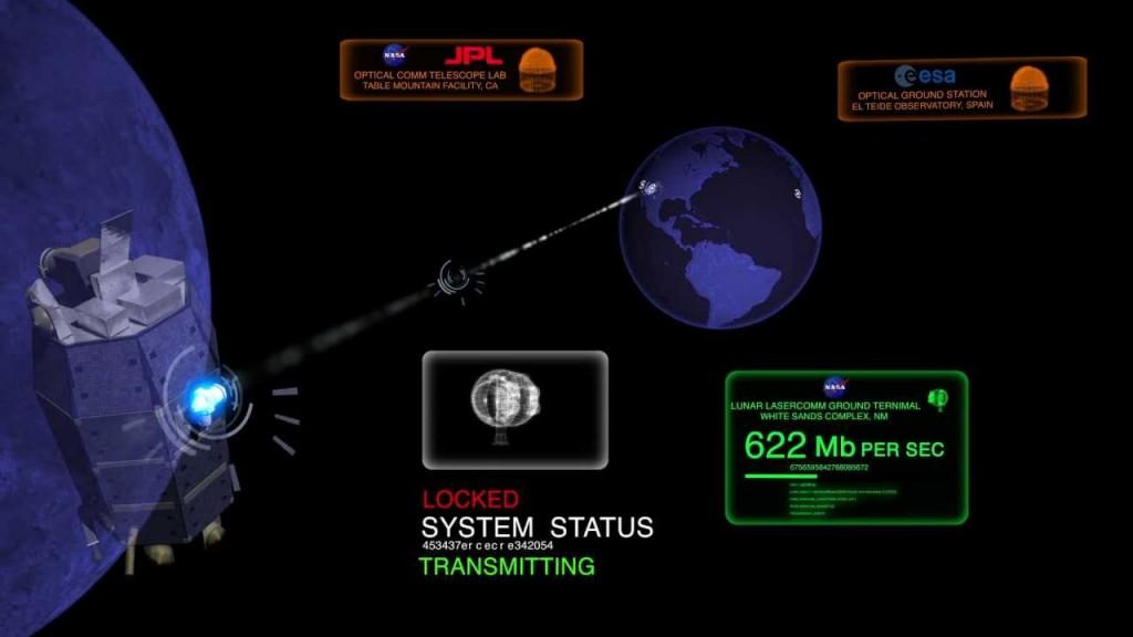 nasa-comunicacion-laser