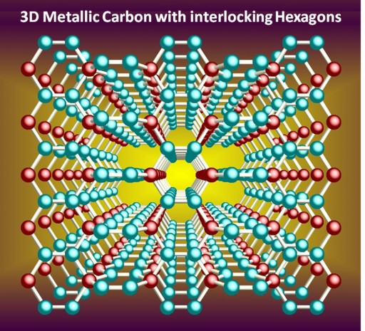 Carbono metálico con hexágonos interconectados (crédito: Qian Wang, Ph.D./Virginia Commonwealth University)