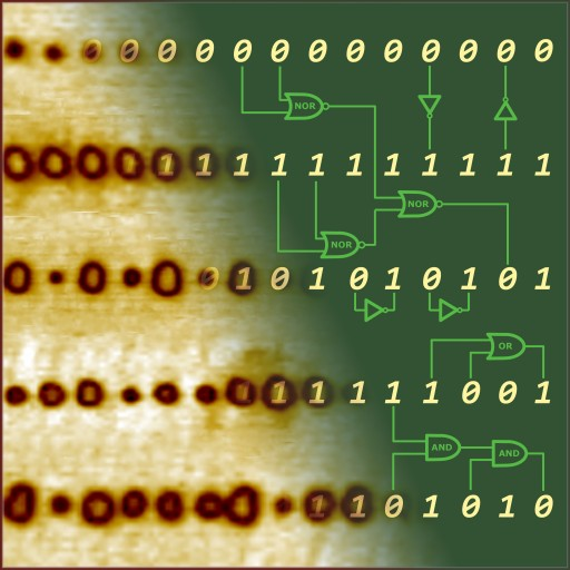 Ilustración de memcomputing (crédito: ORNL)