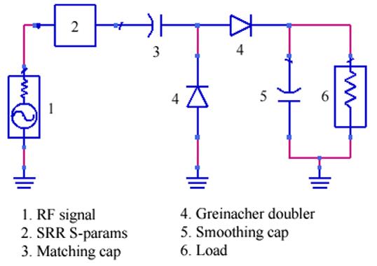 Diagrama esquemático del recolector de energía. (Crédito: Allen M. Hawkes at al./Applied Physics Letters)