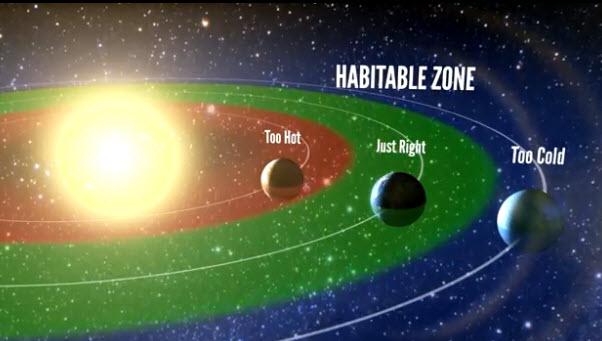 """Representación artística de una """"zona habitable"""", el rango de órbitas donde el agua líquida es posible en la superficie de una estrella. Los científicos indican que un 22% de estrellas similares al Sol tendrían planetas entre uno y dos veces el tamaño terrestre en la zona habitable. (Crédito: UC Berkeley)"""