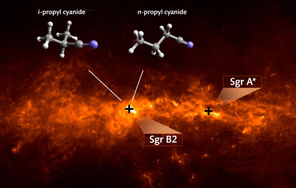 Polvo y moléculas en la región central de nuestra galaxia: la imagen de fondo muestra la emisión de polvo en una combinación de datos obtenidos con el telescopio APEX y el Observatorio Espacial Plack en una longitud de onda de 860 micrómetros. La molécula orgánica de cianuro isopropílico con un núcleo de carbono bifurcado (i-C3H7CN, izquierda) así la molécula propilo cianuro normal (n-C3H7CN, derecha) fueron ambas detectadas usando el arreglo de radiotelescopios de Atacama en la región Sagitario B2, a casi 300 años luz de distancia del centro galáctico Sagitario A. (Crédito: MPIfR/A. Weiß — imágen de fondo, University of Cologne/M. Koerber — modelos moleculares, amd MPIfR/A. Belloche — montaje)