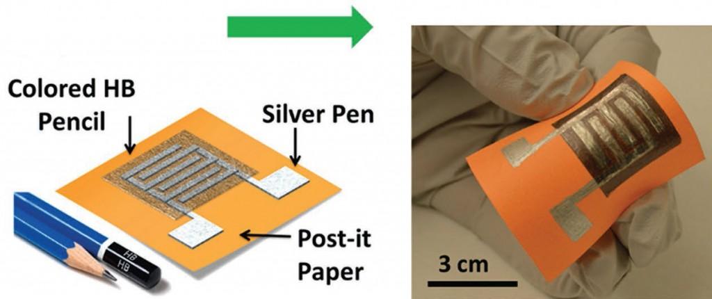 Sensor pH capacitivo y desechable. El lápiz de plata puede ser reemplazado con papel de aluminio. (Crédito: Joanna M. Nassar et al./Advanced Materials Technologies)