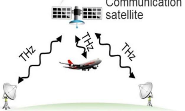 Comunicación inalámbrica en Terahertz podría proporcionar velocidad de fibra óptica en internet